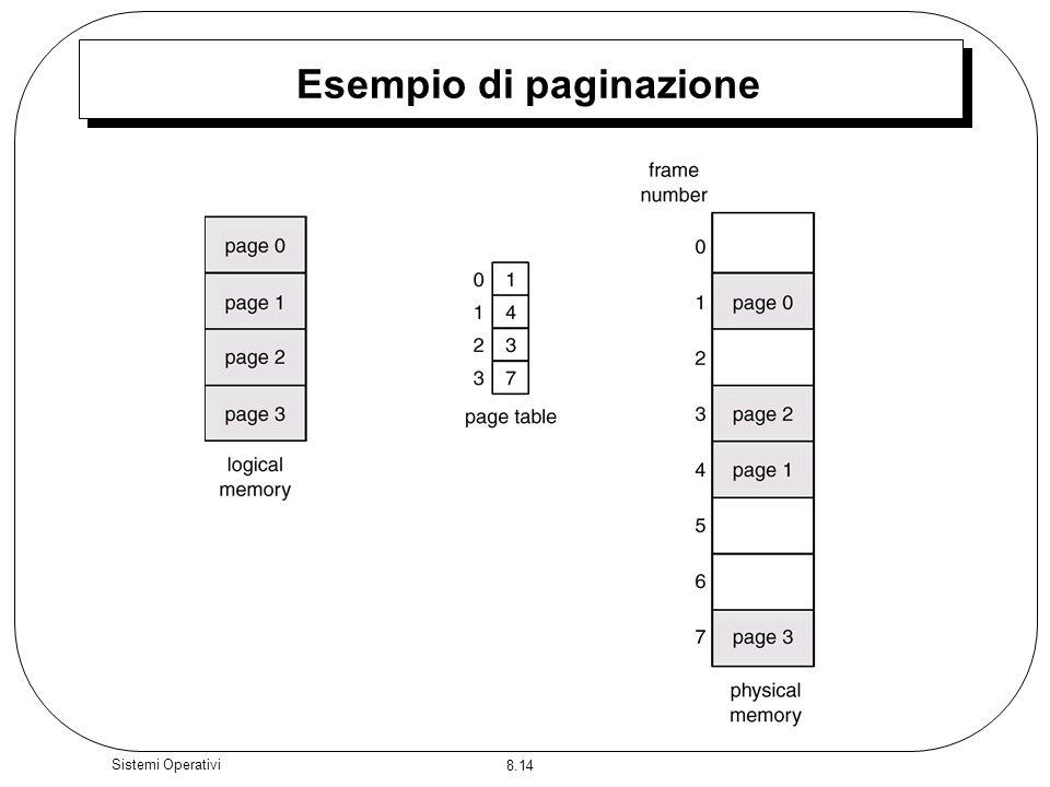 Esempio di paginazione