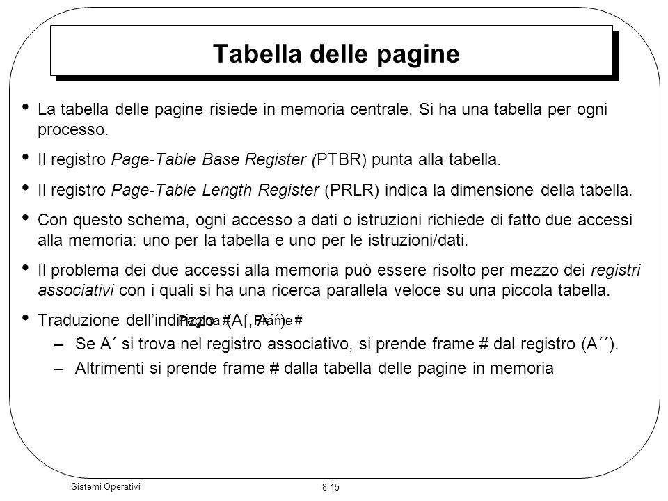 Tabella delle pagine La tabella delle pagine risiede in memoria centrale. Si ha una tabella per ogni processo.
