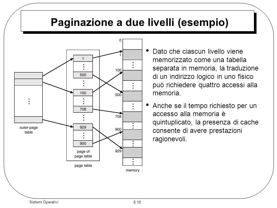 Paginazione a due livelli (esempio)