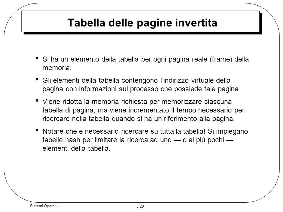 Tabella delle pagine invertita