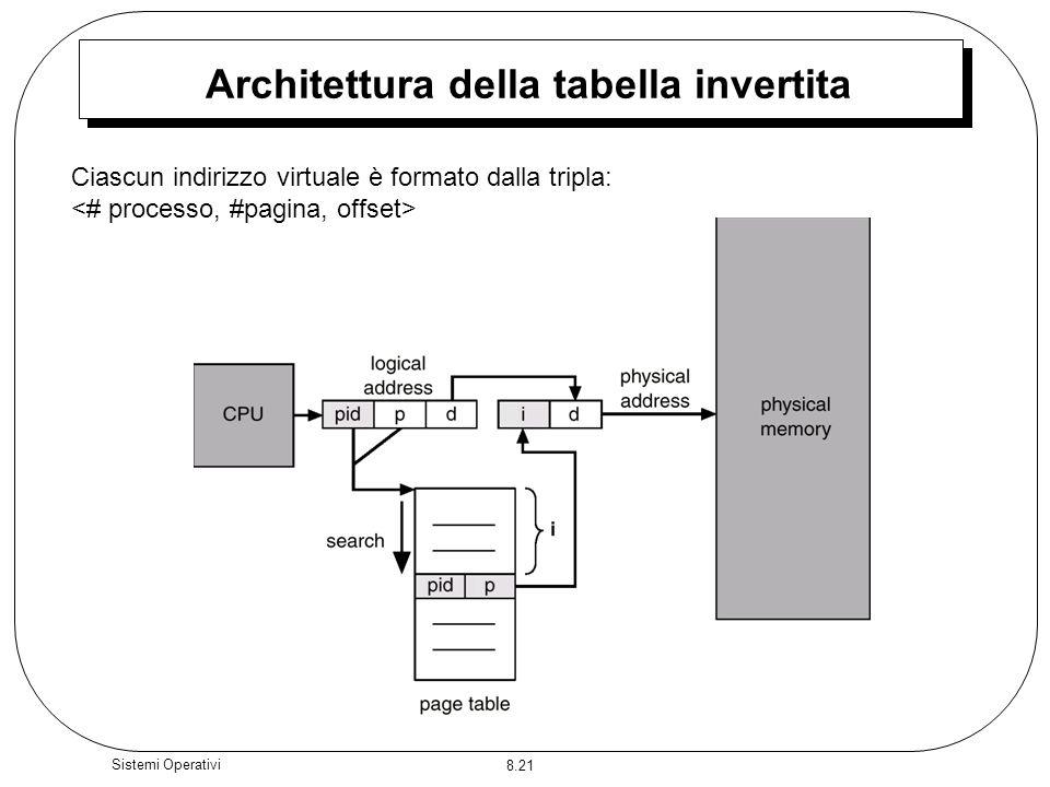 Architettura della tabella invertita