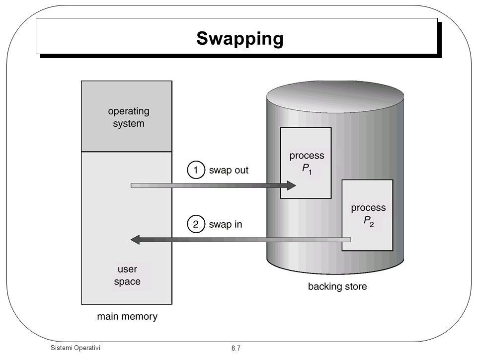 Swapping Sistemi Operativi