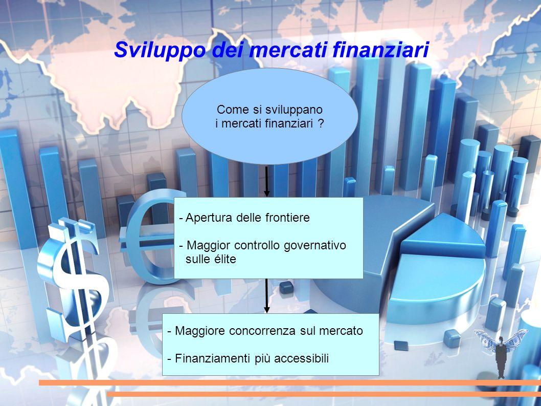 Sviluppo dei mercati finanziari