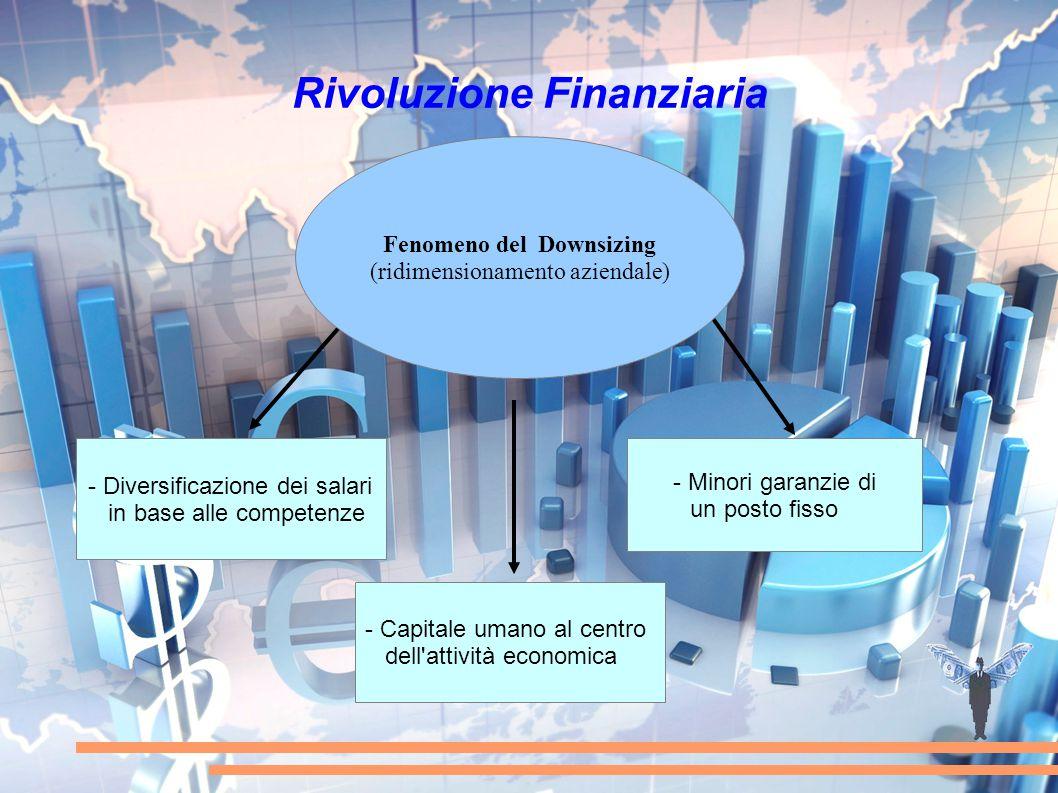 Rivoluzione Finanziaria