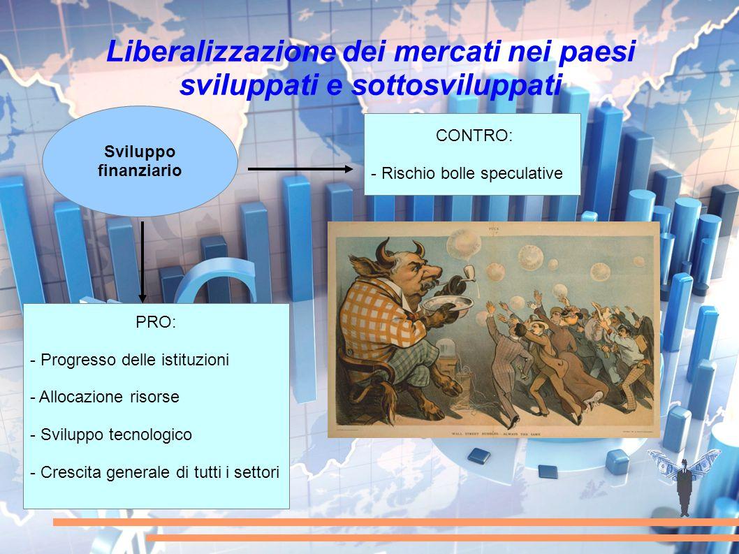 Liberalizzazione dei mercati nei paesi sviluppati e sottosviluppati