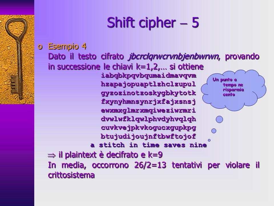 Shift cipher  5 Esempio 4. Dato il testo cifrato jbcrclqrwcrvnbjenbwrwn, provando in successione le chiavi k=1,2,… si ottiene.