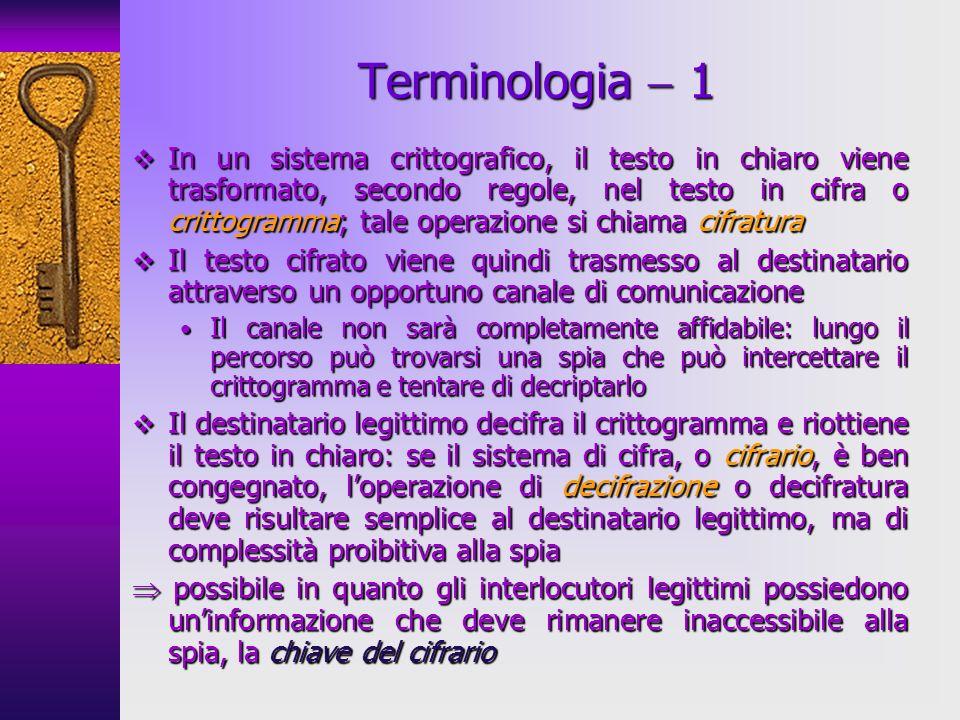Terminologia  1