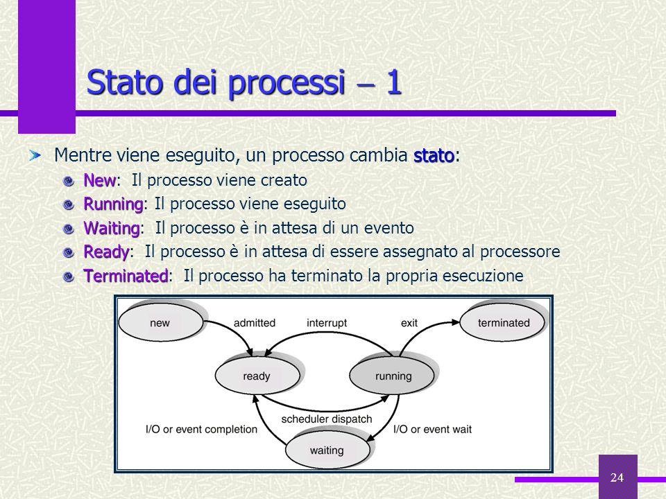 Stato dei processi  1Mentre viene eseguito, un processo cambia stato: New: Il processo viene creato.