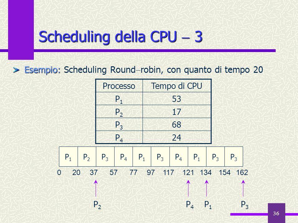 Scheduling della CPU  3 Esempio: Scheduling Roundrobin, con quanto di tempo 20. Processo. Tempo di CPU.