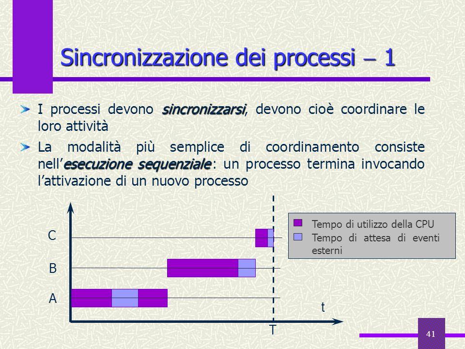 Sincronizzazione dei processi  1