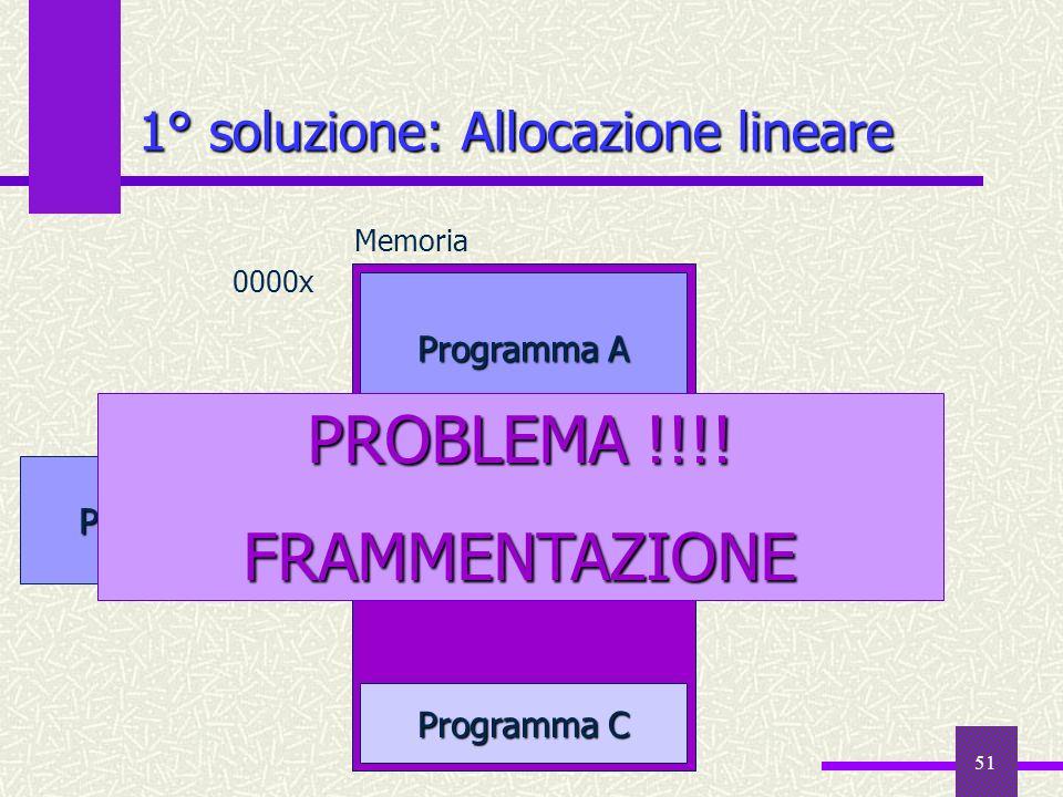 1° soluzione: Allocazione lineare