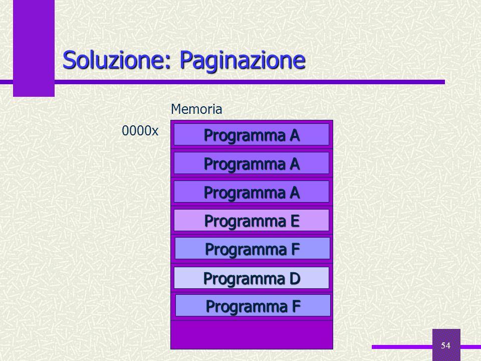 Soluzione: Paginazione