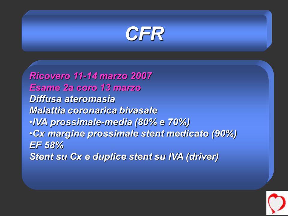 CFR Ricovero 11-14 marzo 2007 Esame 2a coro 13 marzo