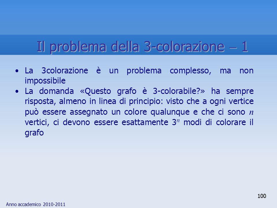 Il problema della 3-colorazione  1