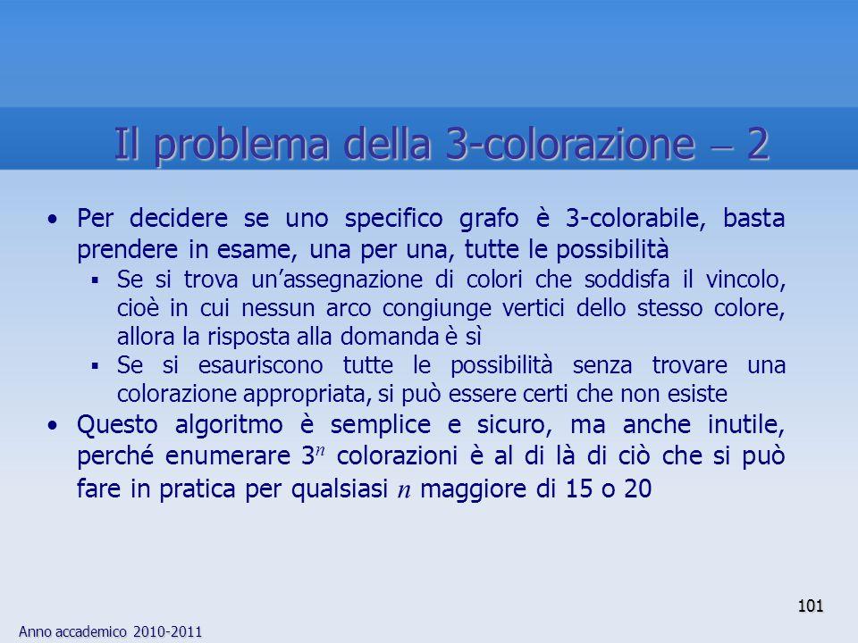 Il problema della 3-colorazione  2