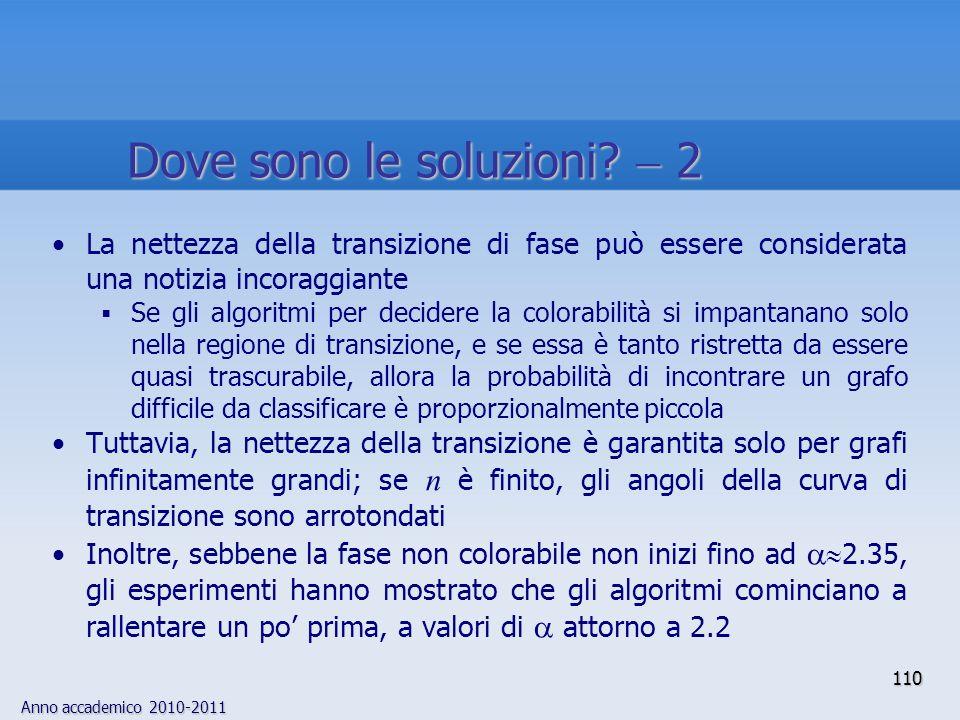 Dove sono le soluzioni  2