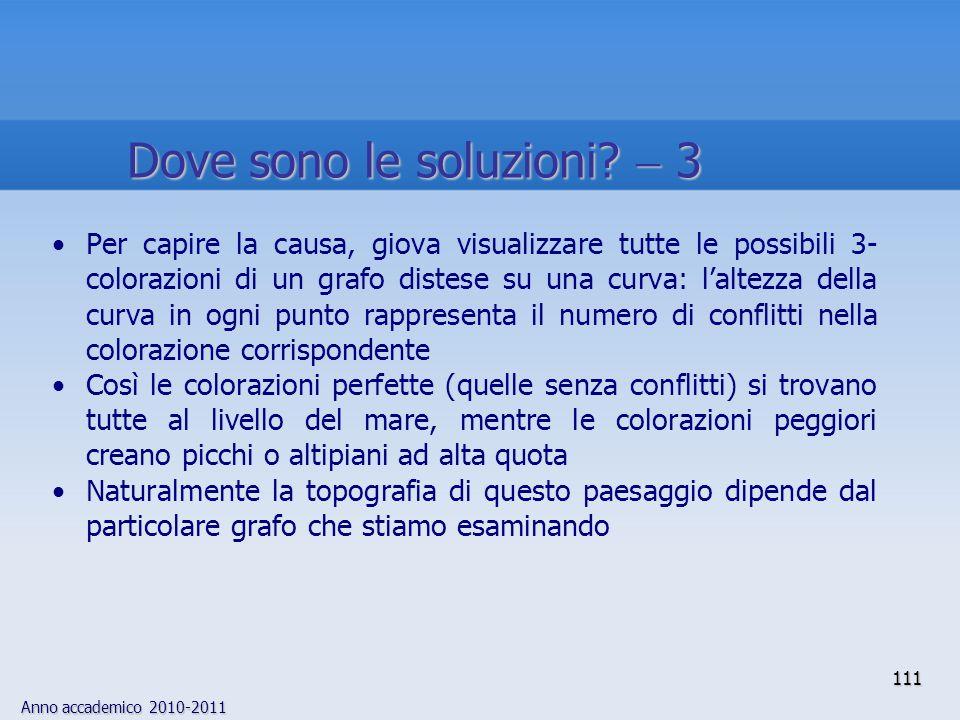 Dove sono le soluzioni  3