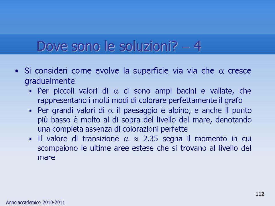 Dove sono le soluzioni  4