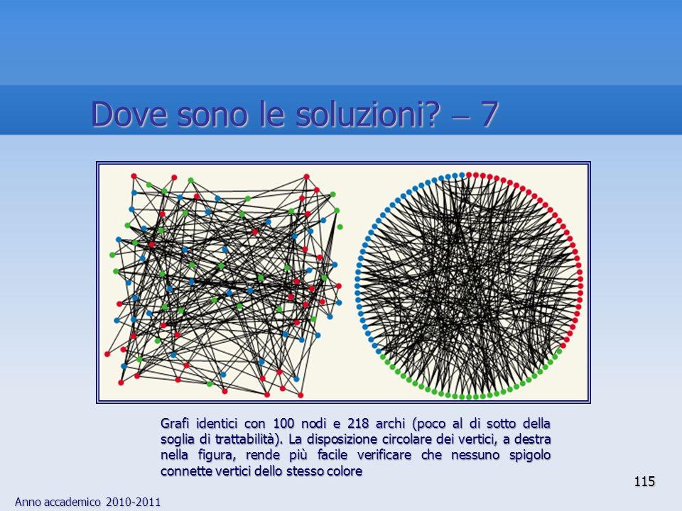 Dove sono le soluzioni  7