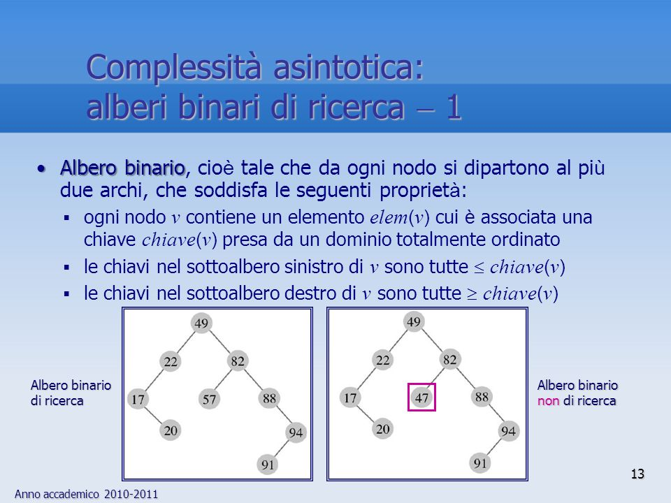 Complessità asintotica: alberi binari di ricerca  1