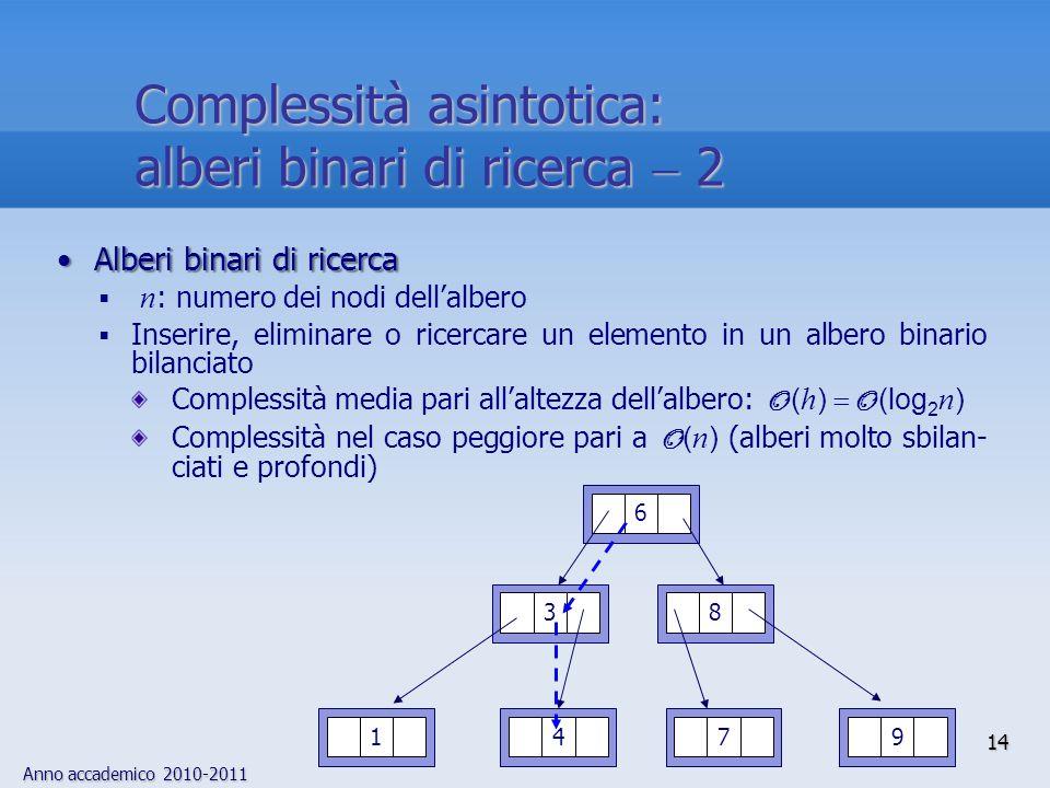 Complessità asintotica: alberi binari di ricerca  2