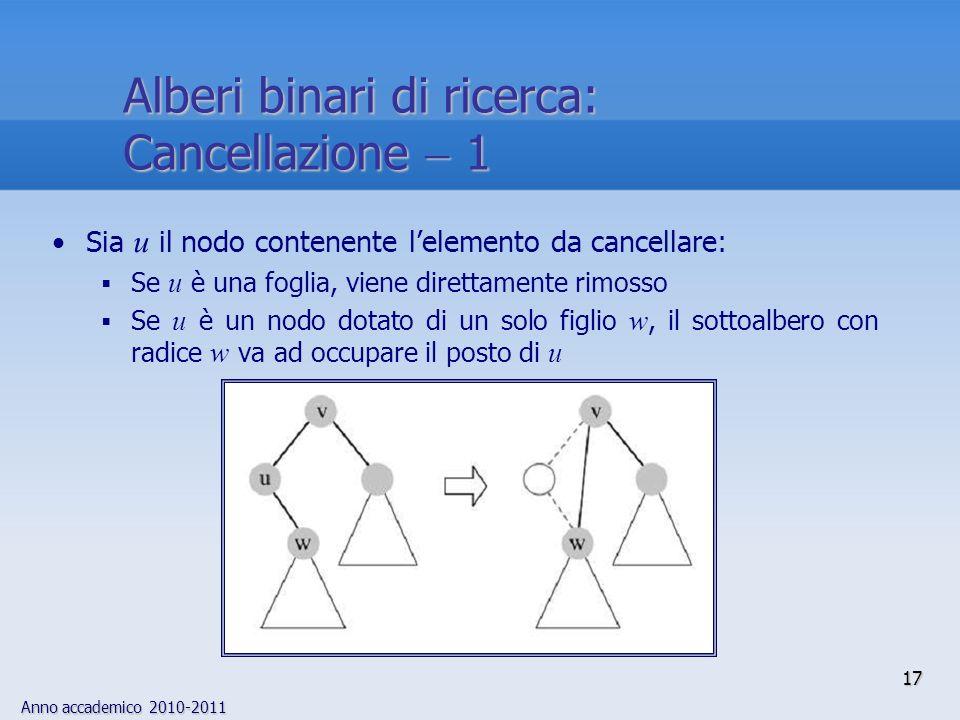 Alberi binari di ricerca: Cancellazione  1