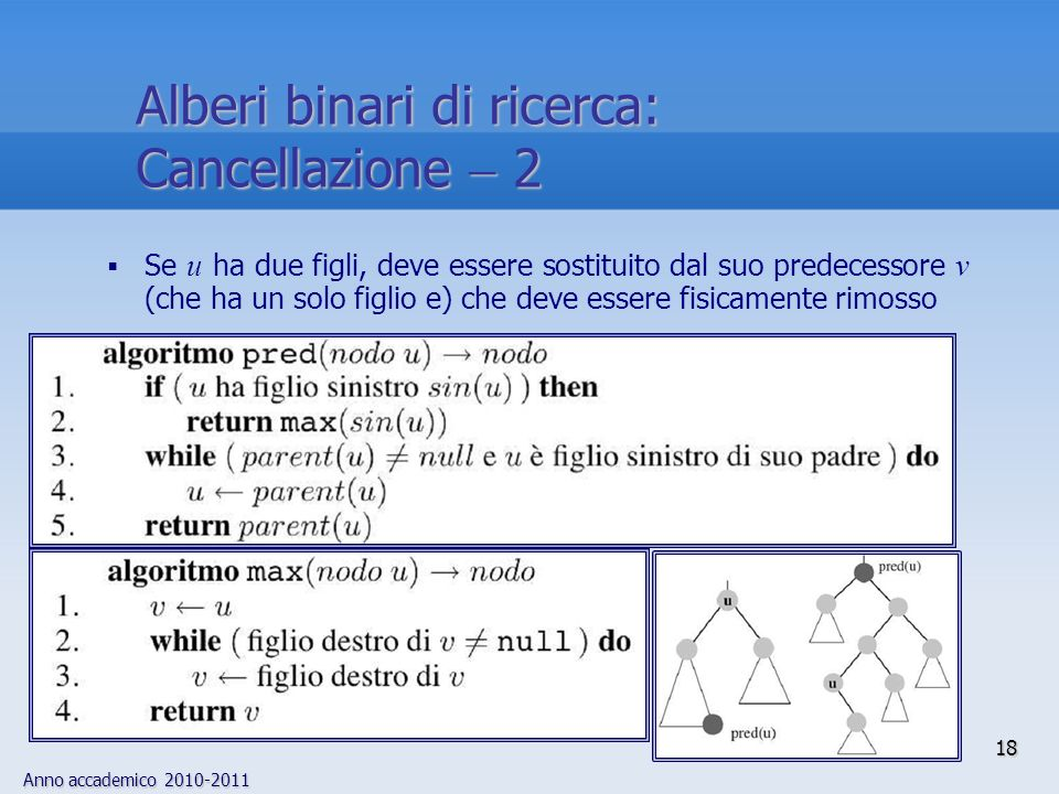 Alberi binari di ricerca: Cancellazione  2