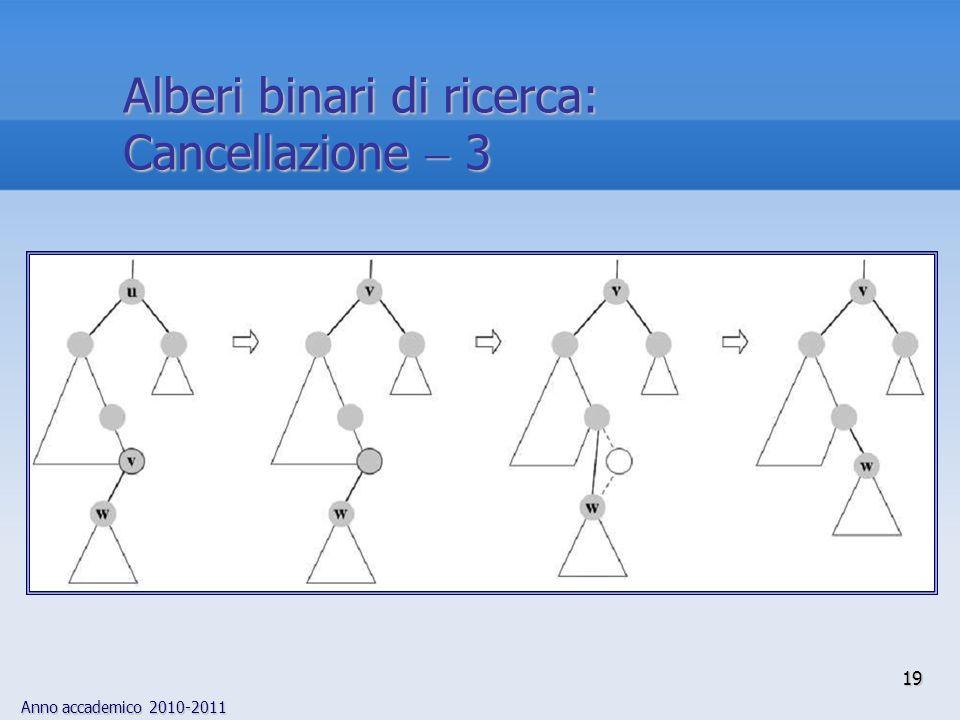 Alberi binari di ricerca: Cancellazione  3