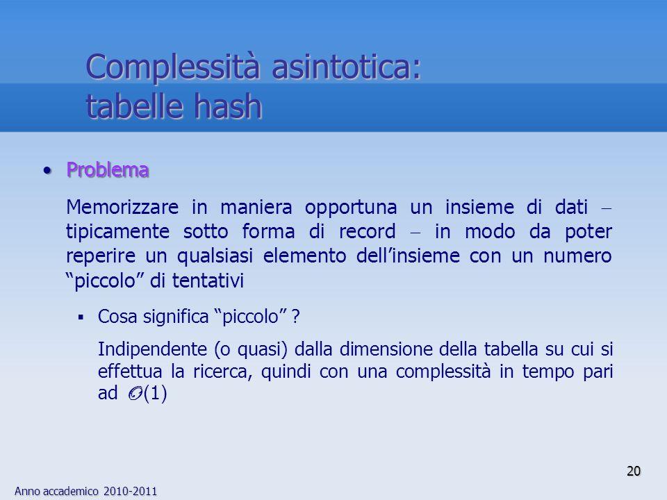 Complessità asintotica: tabelle hash
