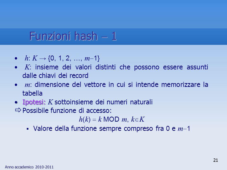 Funzioni hash  1 h(k)  k MOD m, kK h: K → {0, 1, 2, …, m1}