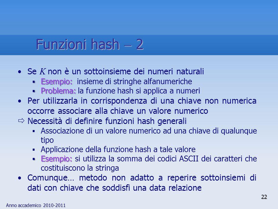 Funzioni hash  2 Se K non è un sottoinsieme dei numeri naturali