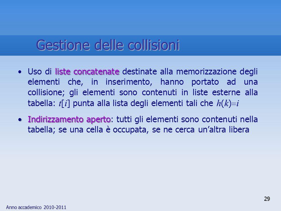 Gestione delle collisioni