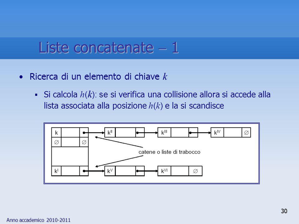 Liste concatenate  1 Ricerca di un elemento di chiave k