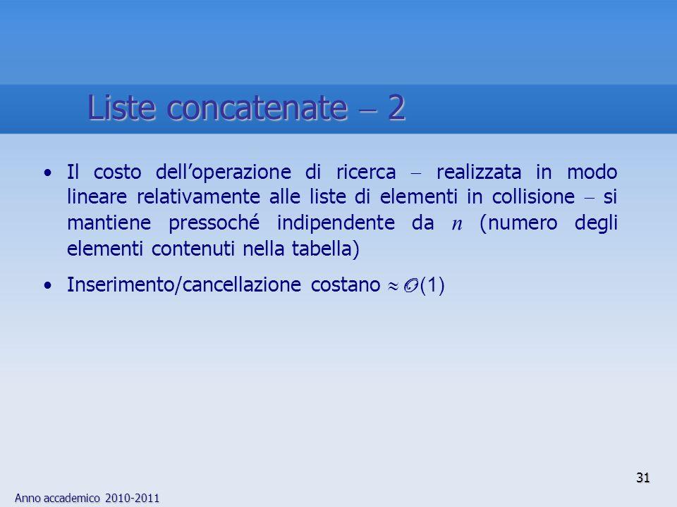 Liste concatenate  2