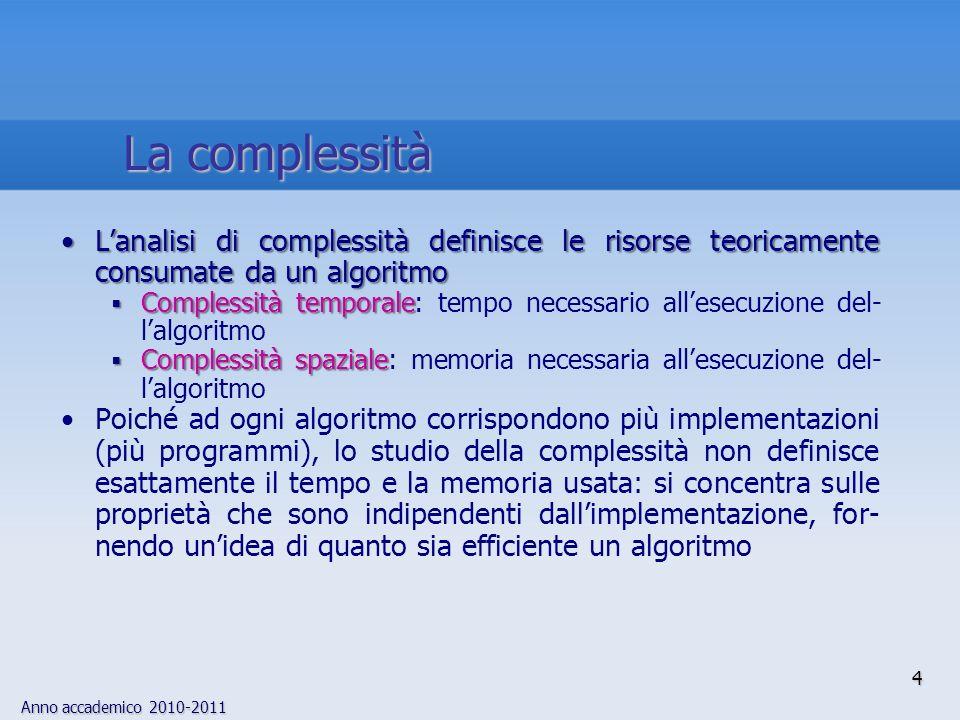 La complessità L'analisi di complessità definisce le risorse teoricamente consumate da un algoritmo.