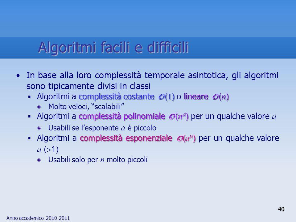 Algoritmi facili e difficili