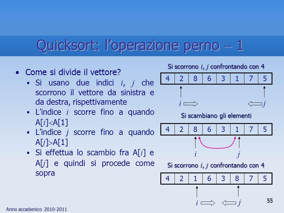 Quicksort: l'operazione perno  1