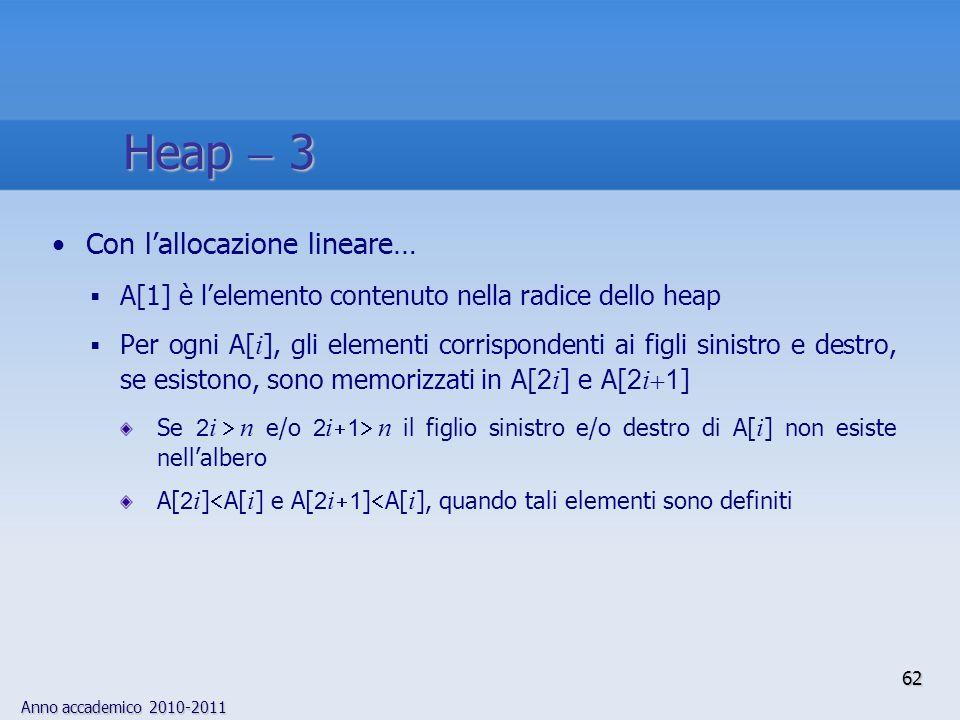 Heap  3 Con l'allocazione lineare…