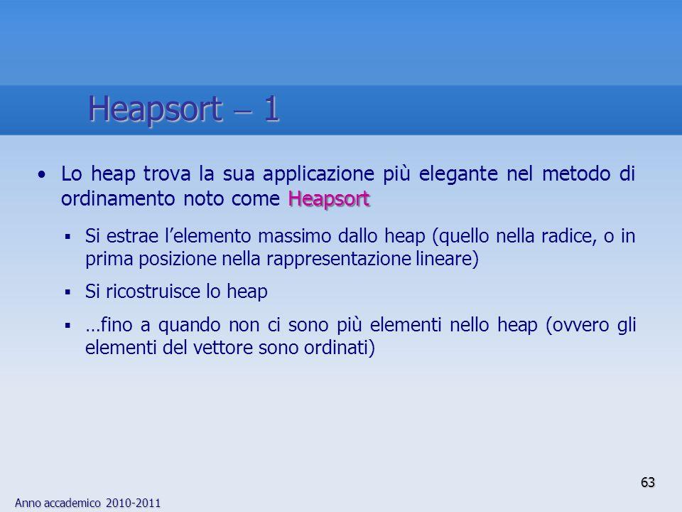 Heapsort  1 Lo heap trova la sua applicazione più elegante nel metodo di ordinamento noto come Heapsort.