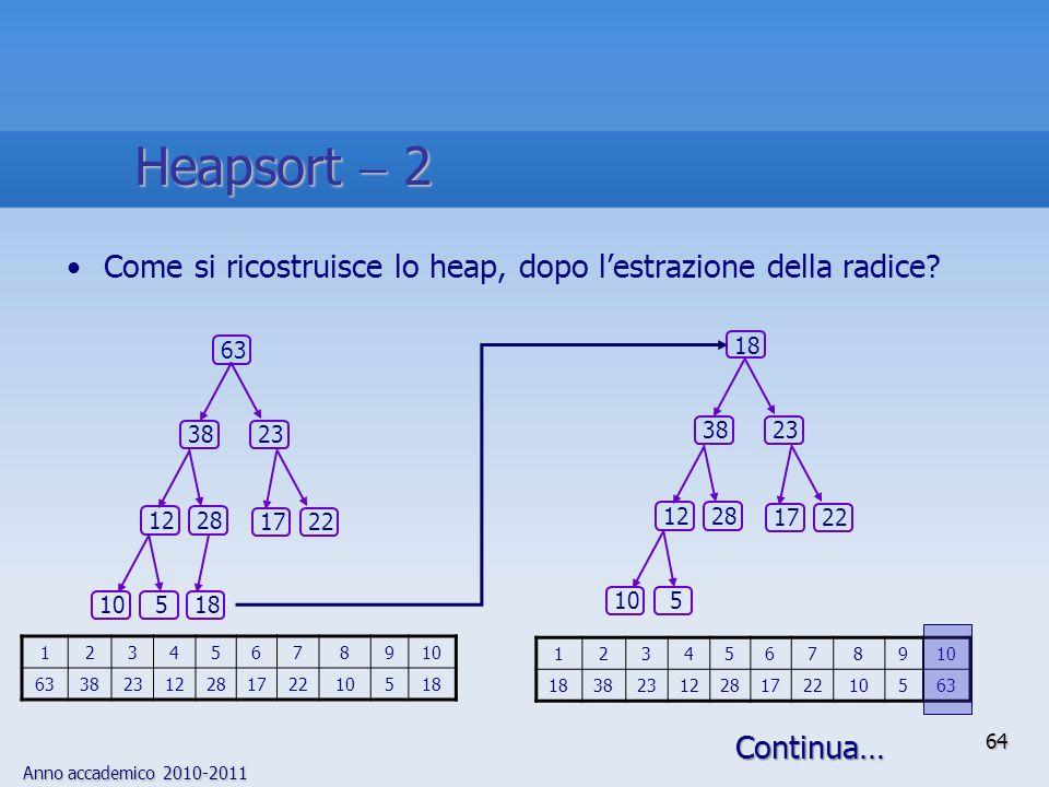 Heapsort  2 Come si ricostruisce lo heap, dopo l'estrazione della radice 23. 38. 18. 22. 17.