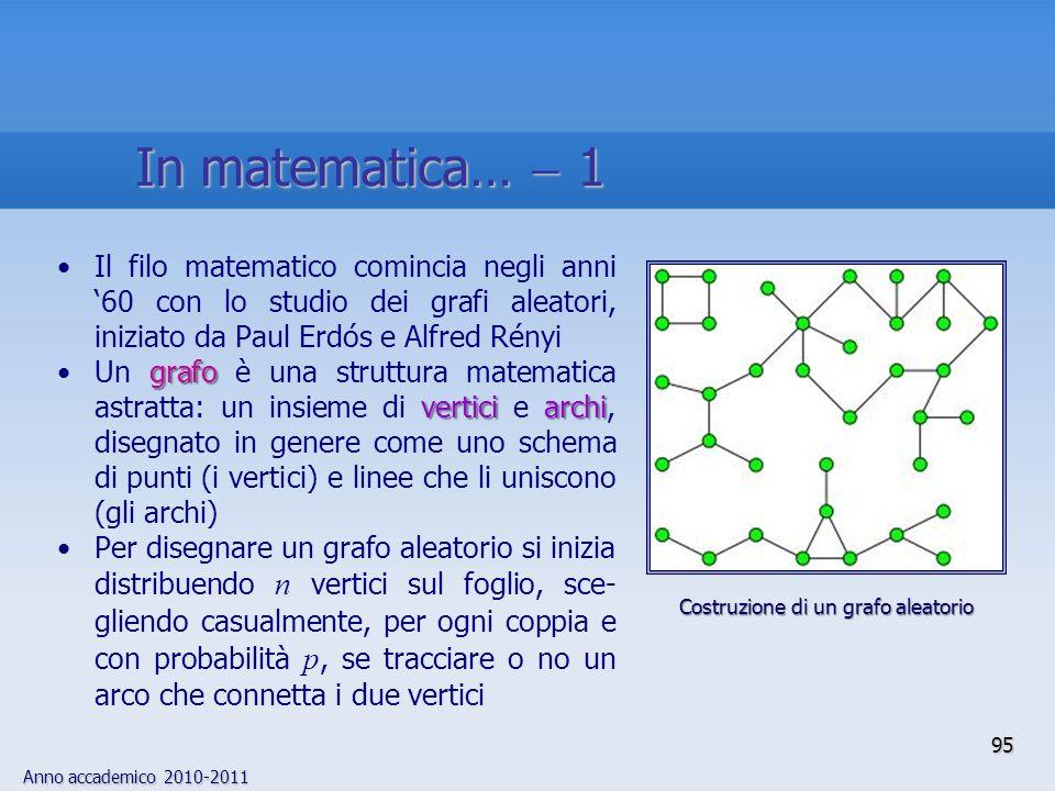In matematica…  1 Il filo matematico comincia negli anni '60 con lo studio dei grafi aleatori, iniziato da Paul Erdós e Alfred Rényi.