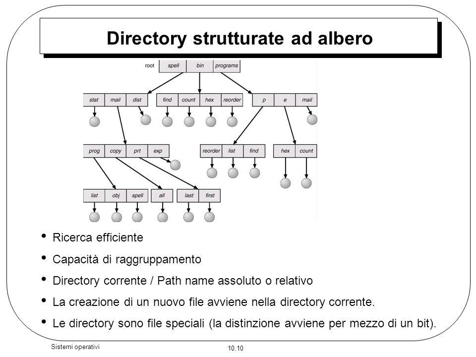 Directory strutturate ad albero