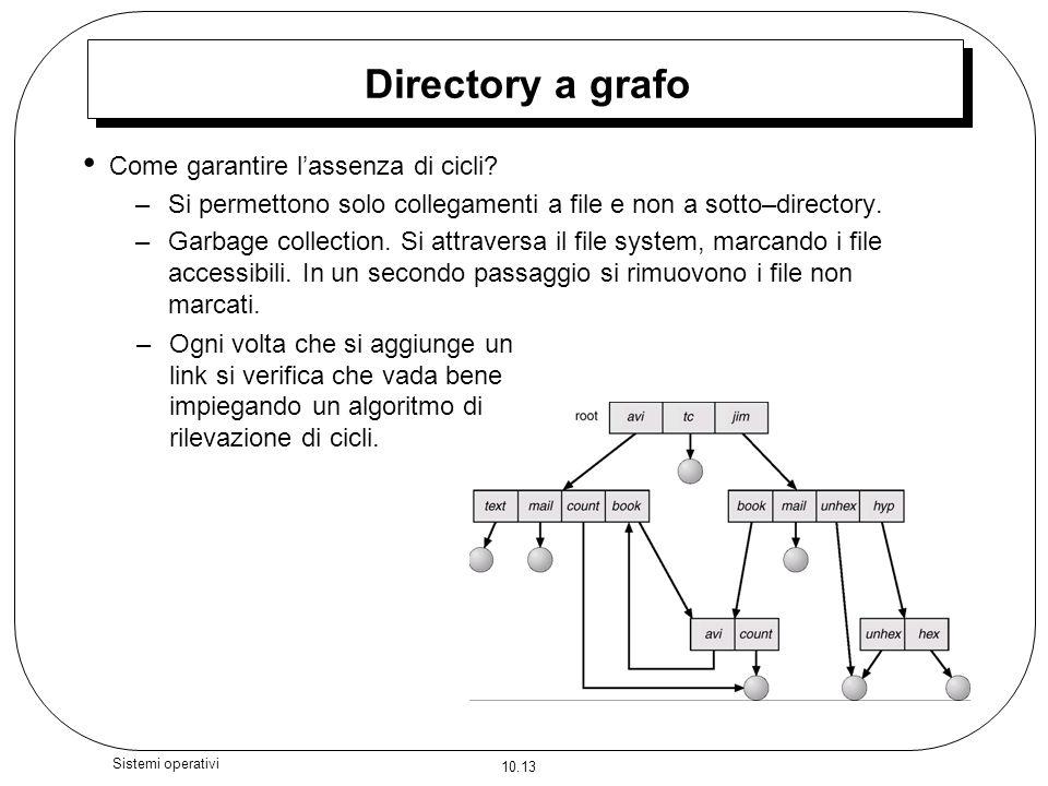 Directory a grafo Come garantire l'assenza di cicli