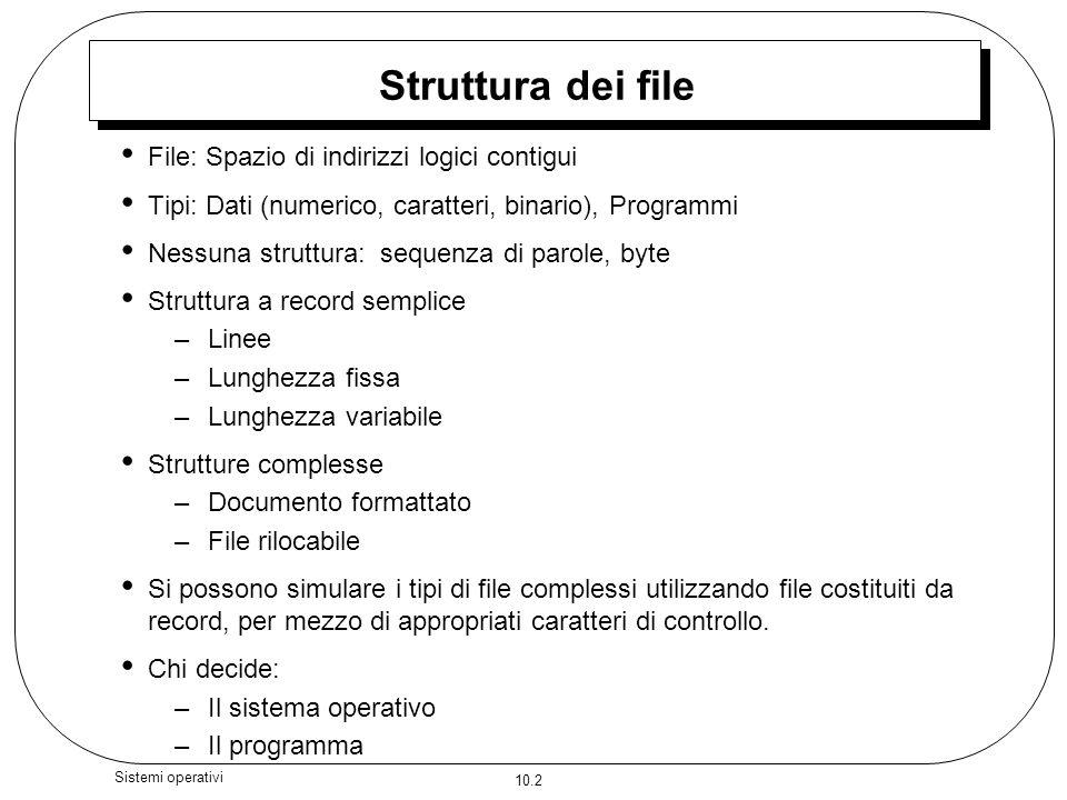 Struttura dei file File: Spazio di indirizzi logici contigui