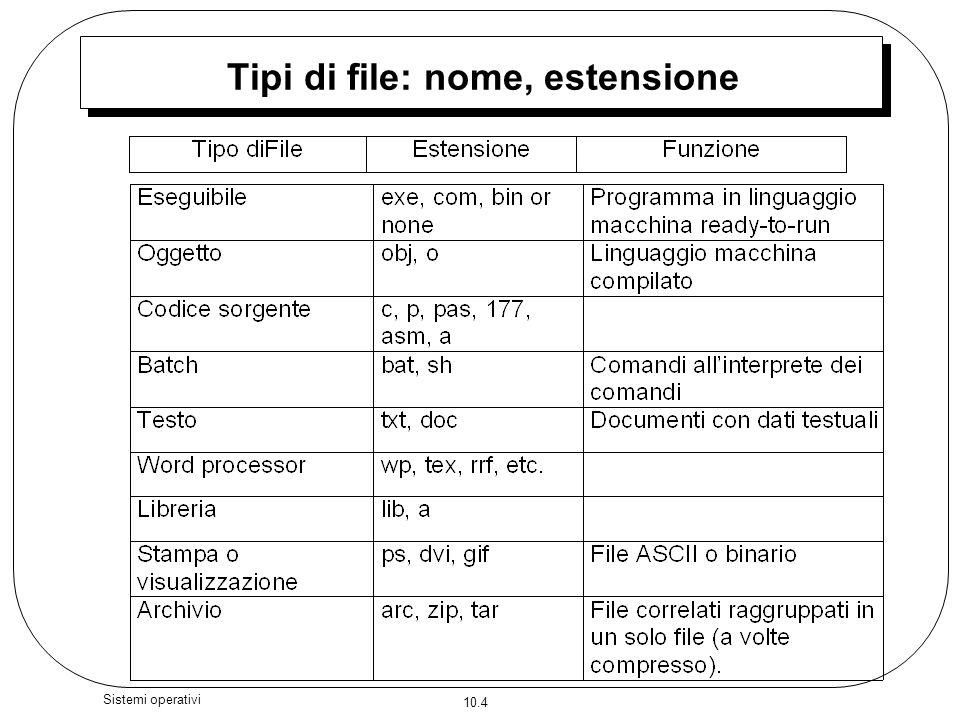 Tipi di file: nome, estensione