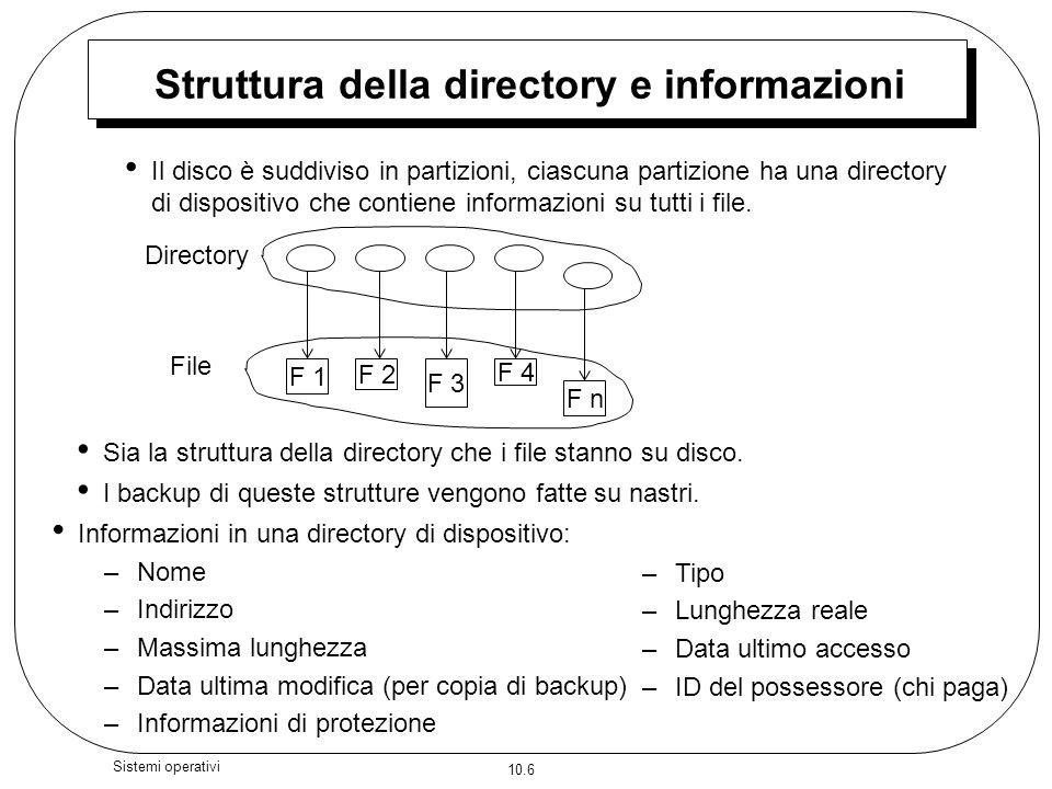 Struttura della directory e informazioni