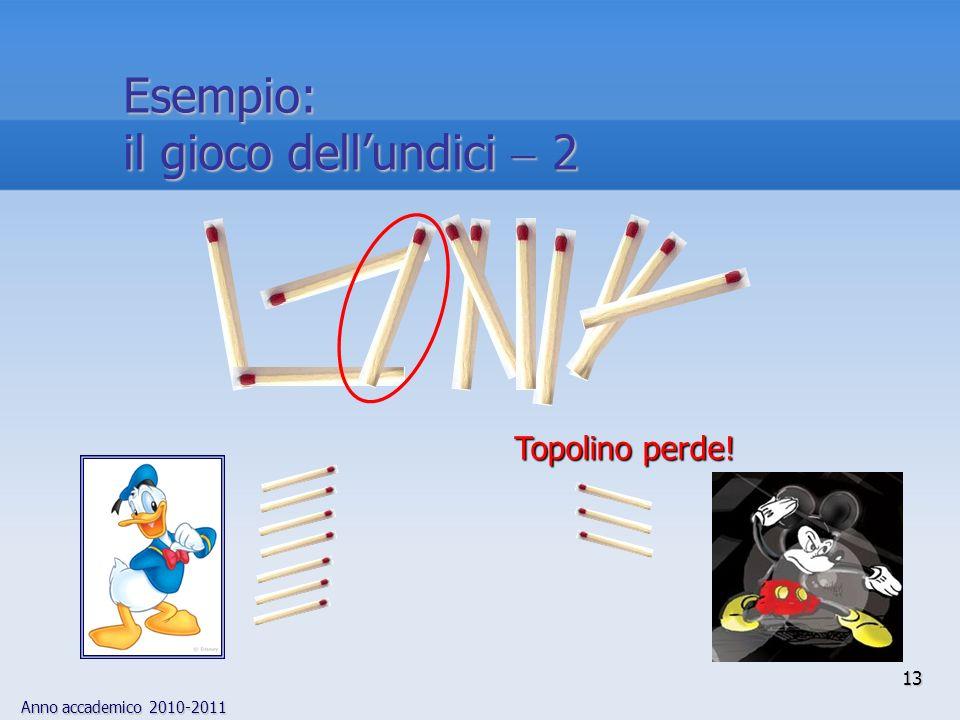Esempio: il gioco dell'undici  2 Topolino perde!
