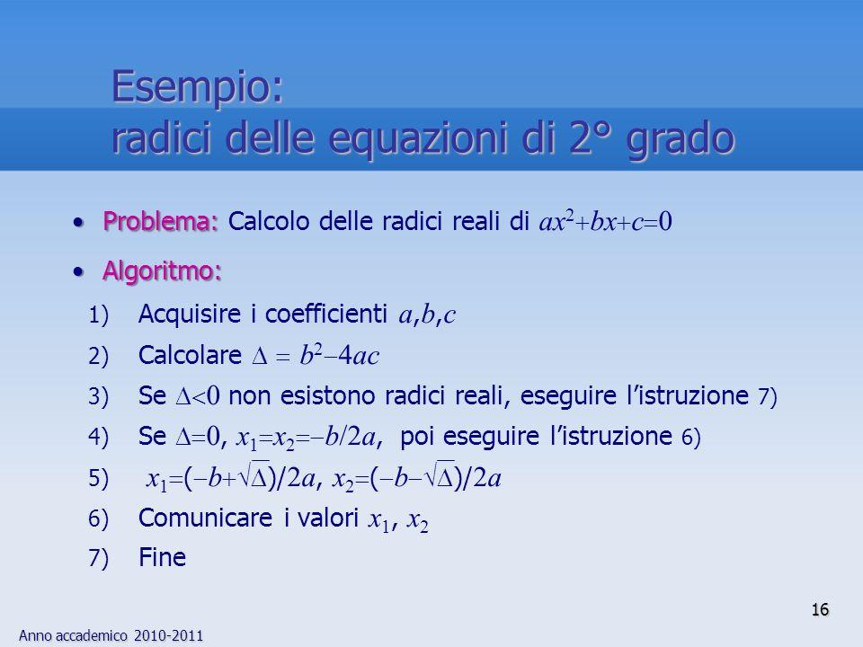 radici delle equazioni di 2° grado