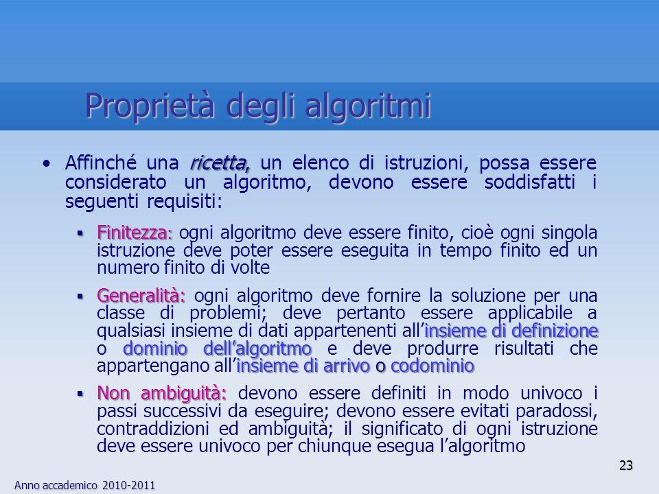Proprietà degli algoritmi