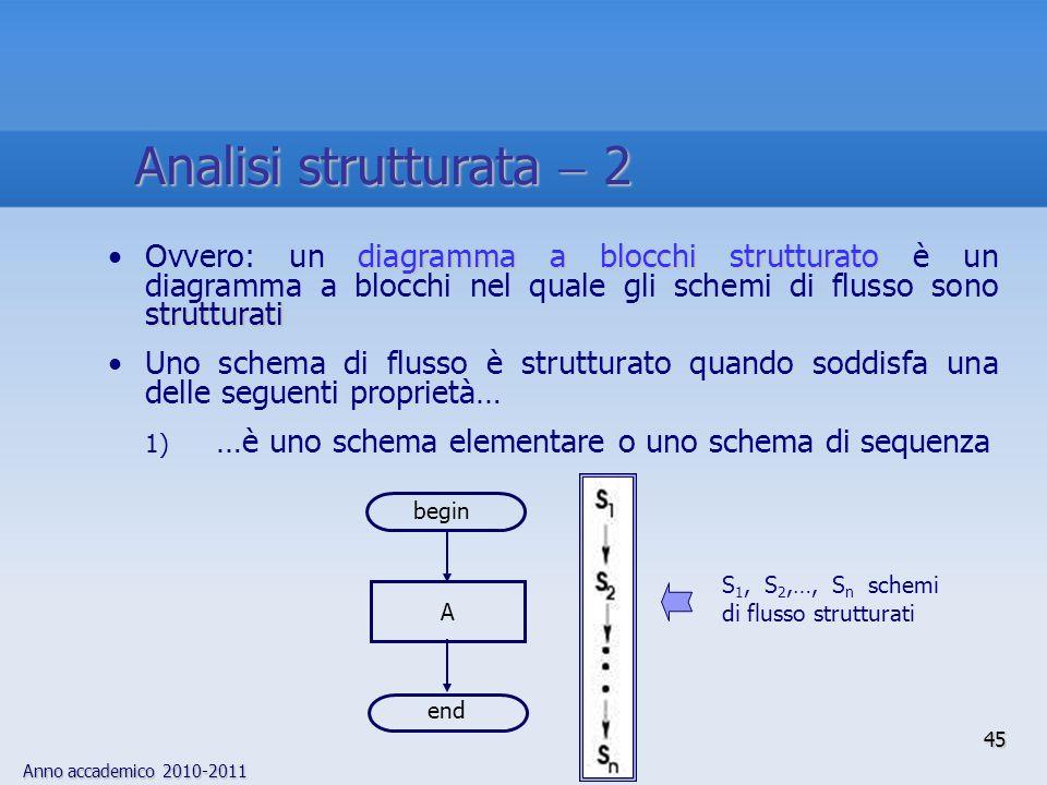 Analisi strutturata  2 Ovvero: un diagramma a blocchi strutturato è un diagramma a blocchi nel quale gli schemi di flusso sono strutturati.